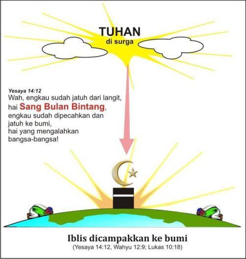 Lucifer Dalam Islam Adalah